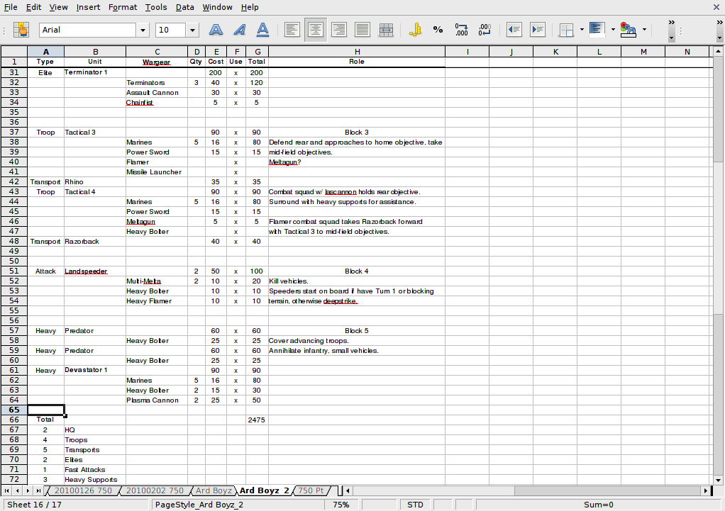 Army building via spreadsheets tips tjkopena gaming for Military campaign plan template