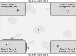 Split deployment zone setup for round 1.
