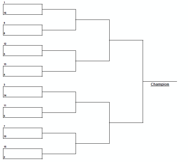 A single-elimination tournament bracket, which most gaming tournaments more or less try to approximate and a few implement.